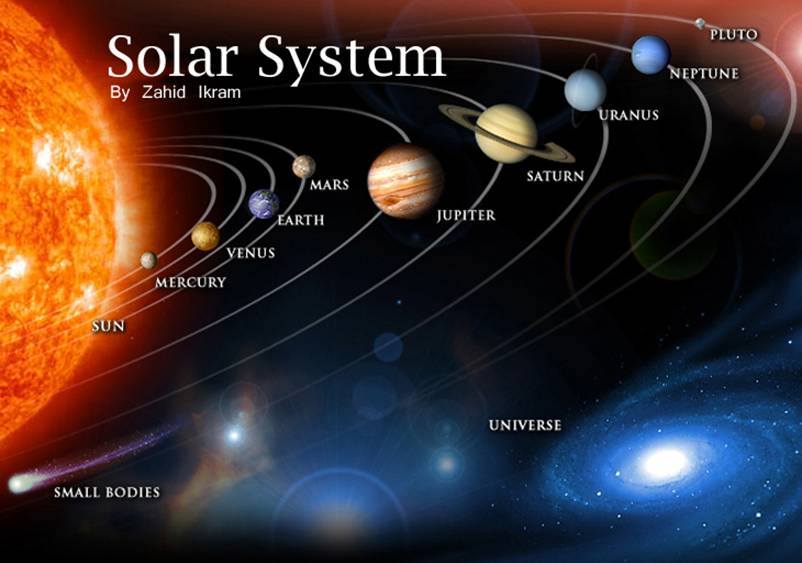 info about the solar system - photo #42