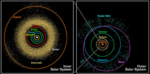 outer solar system including oort cloud - photo #11